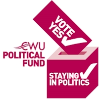 CWU Political Fund Ballot